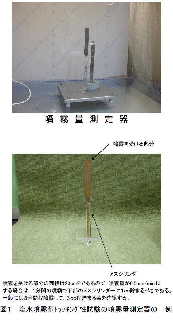 噴霧量測定器